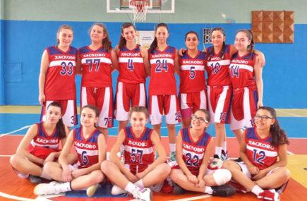 Баскетболистки